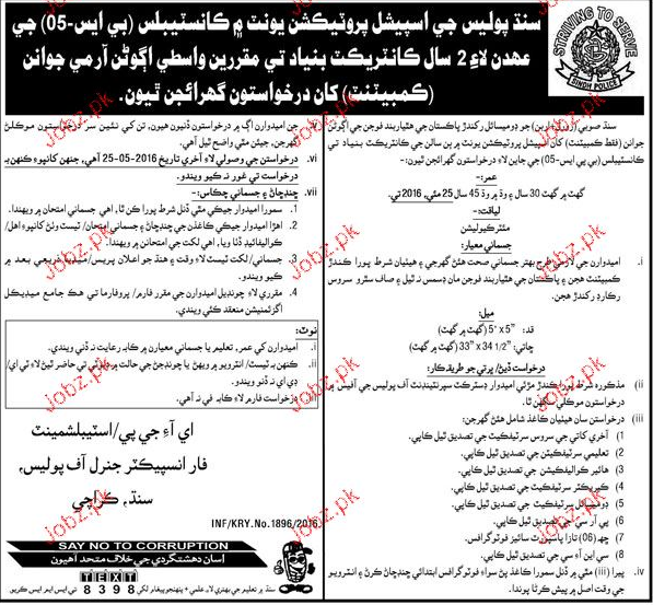 Recruitment  of Constables  in Sindh Police