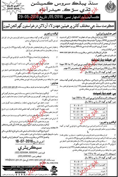 Health Education Officers Job in Sindh Public Service Commis