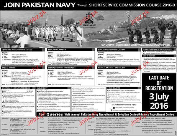 Recruitment as Officers in Pakistan Navy