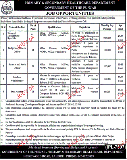 Financial Management Specialists, Accounts Officers Wanted