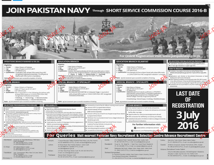 Recruitment as Officers in Pakistan Navy Through Service