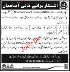 Male / Female Staff Job in GHQ Rawalpindi