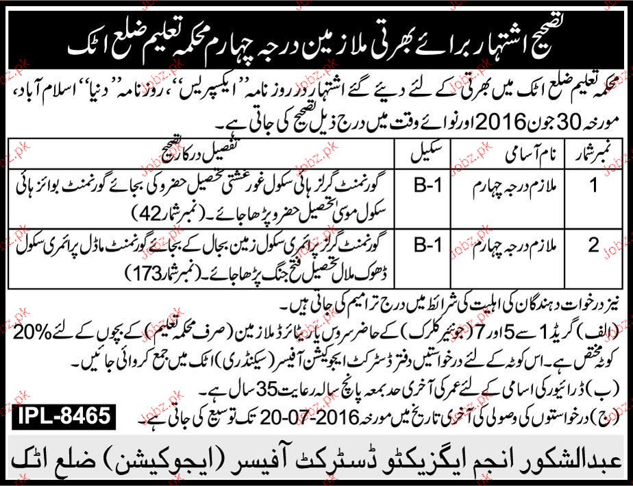 Recruitment of  Class Four Staff Job in Education Dept