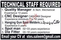 Quality Manager, CNC Designers Job Opportunity