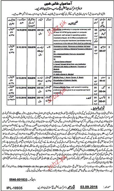 Data Entry Operators, Imam Masjid Job Opportunity