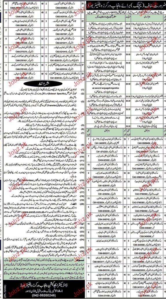 Teachers Job in Education Punjab Workers Welfare Board 2019 Job