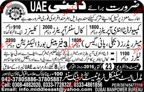 Call Center Operators, Data Entry Operators Wanted