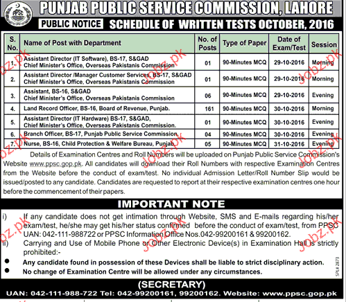 Assistant Director, land Record Officers Job in PPSC
