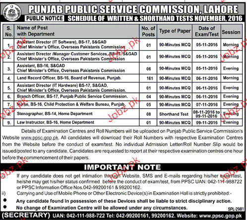 Assistant Directors, Land Record officers Job in PPSC