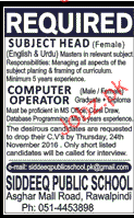 Subject Head and COmputer Operators Job Opportunity