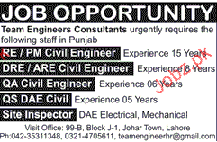 Civil Engineers, DAE Civil and Site Inspectors Wanted