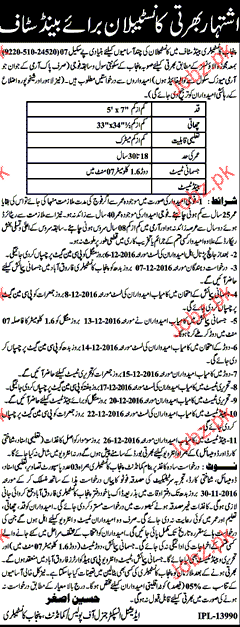 Band Staff Job in Punjab Police