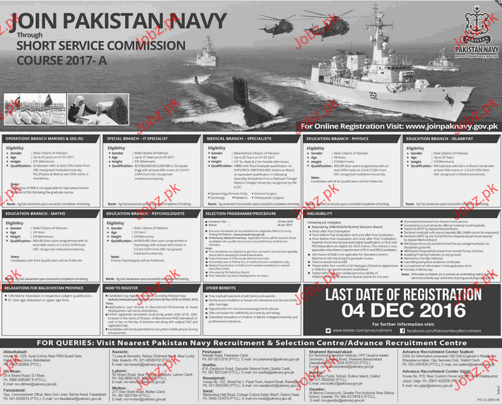 Recruitment of Officers in Pakistan Navy Through Commission