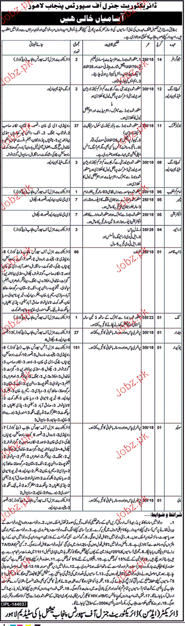 Stenographers, Coach, Naib Qasid and Drivers Job Opportunity