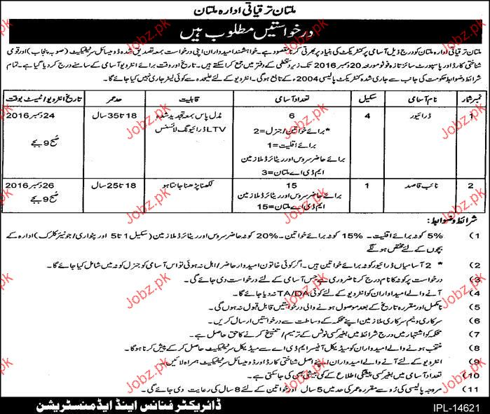Drivers and Naib Qasid Job Opportunity