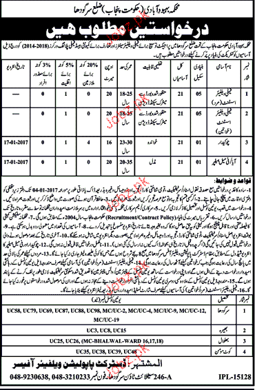 Family Welfare Assistants and Chawkidars Job Opportunity
