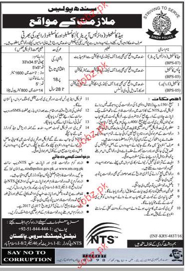 Head Constables, Police Constables Job in Sindh Police
