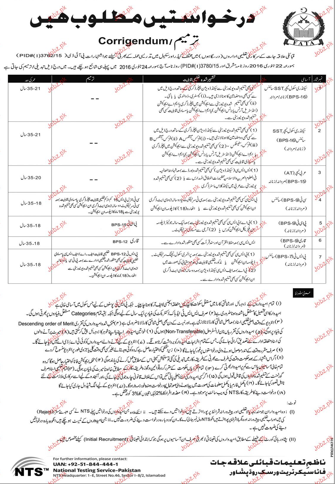 Teachers, PET and Qaris Job in Education Department