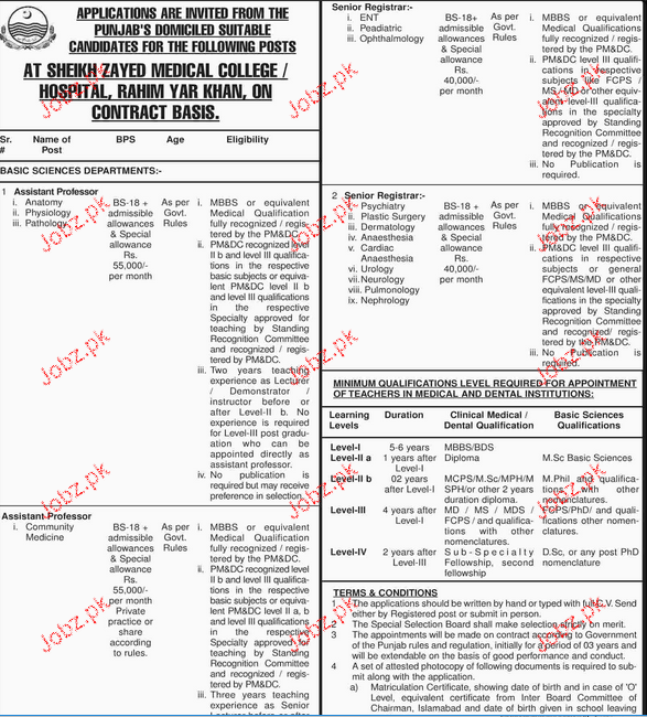Assistant Professors and Senior Registrar  Job Opportunity