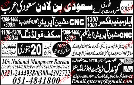 Aluminum Fixers, CNC Machine Operators Job Opportunity