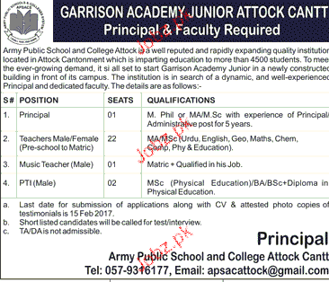 Principal, Teachers and PTIs Job Opportunity