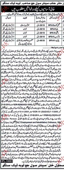 Tameeld Kuninda, Malis, Mashki and Chawkidars Wanted