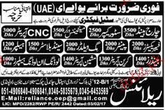 Charge Hand, Fabricators, CNC Operators Job Opportunity