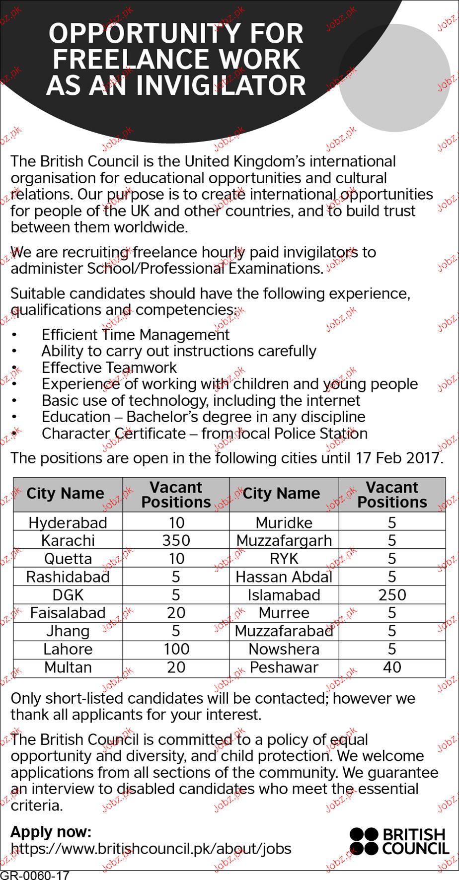 Writer Jobs in Islamabad