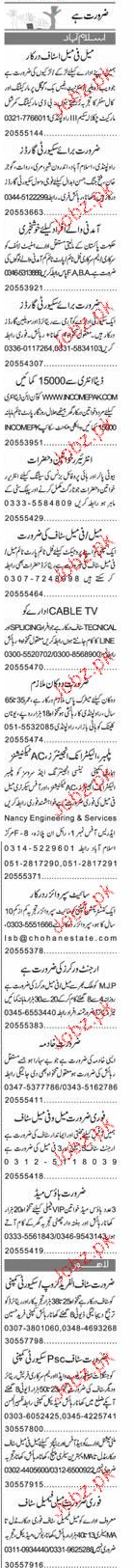 AC Technicians, Electronic Engineers Job Opportunity