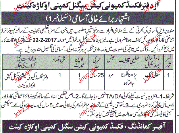 Civil Cooks Job in Pakistan Army