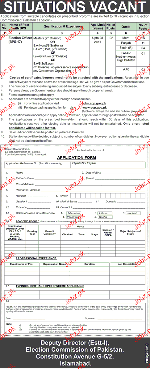 Election Officers Job in Election Commission of Pakistan