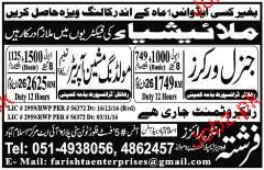 Molding Machine Operators, General  Workers Job Opportunity