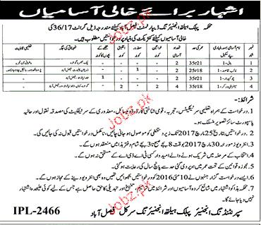 Malis, Naib Qasid, Chawkidars and Sanitary Workers Wanted