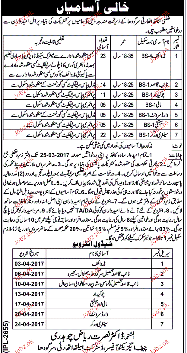 Midwife, Naib Qasid, Malis and Sanitary Workers Wanted