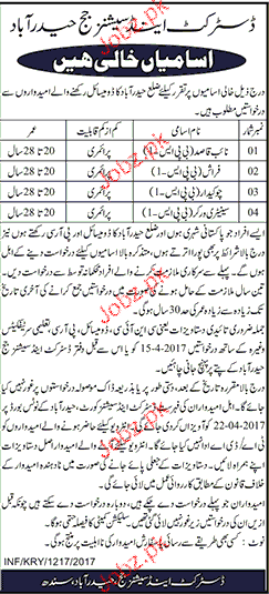 Naib Qasid, Farahs, Chawkidars and Sanitary Workers Wanted