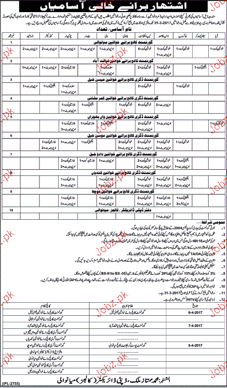 Female Workers, Naib Qasid, Sweepers Job in Education Dept