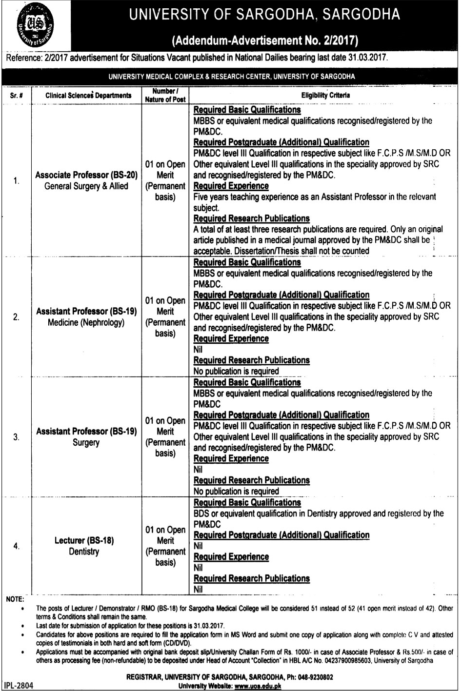 Teaching Jobs in University of Sargodha