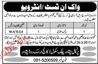 Teachers Job in Peshawar Public School / College