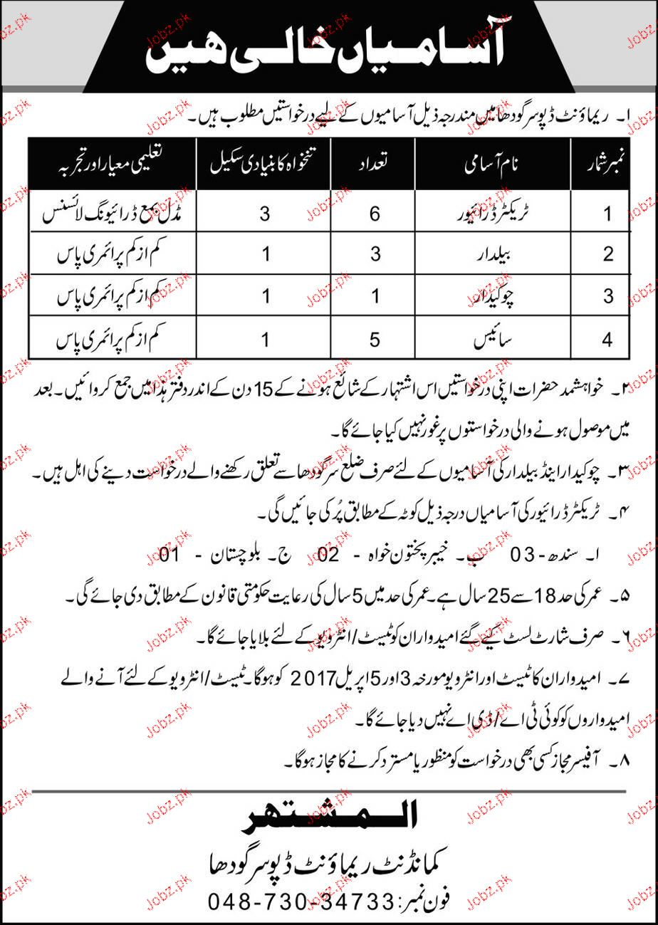 Tractor Drivers, Baildars, Chawkidars Job Opportunity