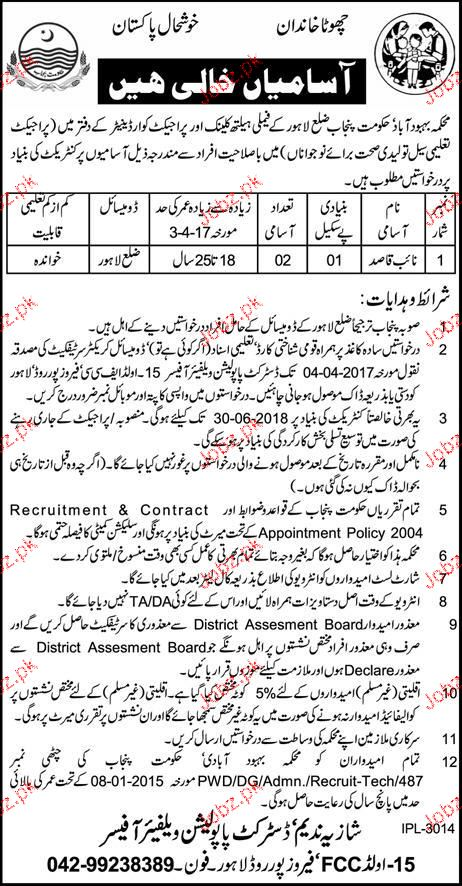 Naib Qasid Job in Population Welfare Department