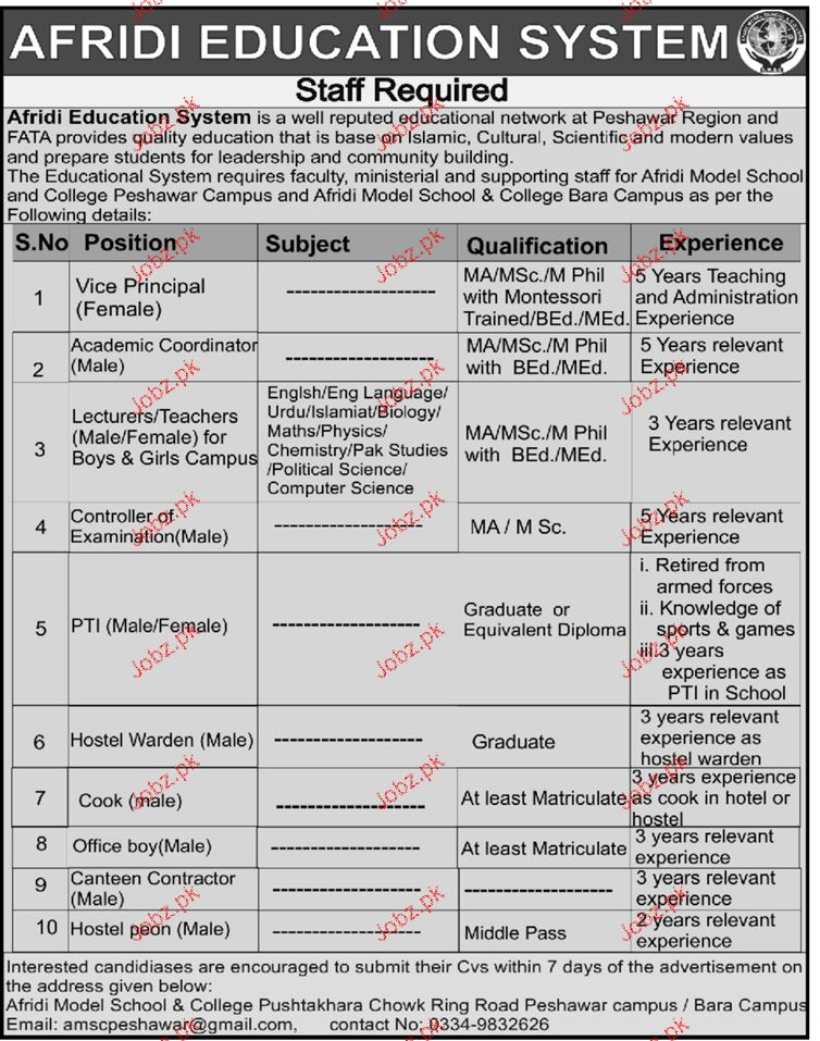 Vice Principal, Academic Coordinators Job Opportunity