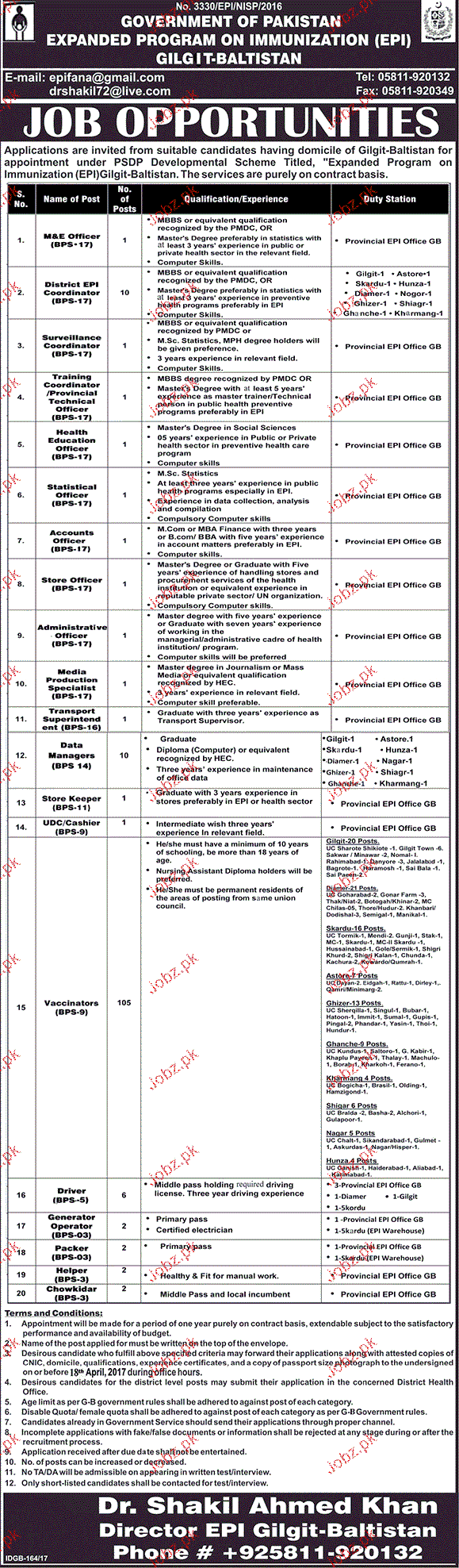 M & E Officers, District Coordinators Job Opportunity