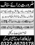 Army and Air Force Retired Officer Required