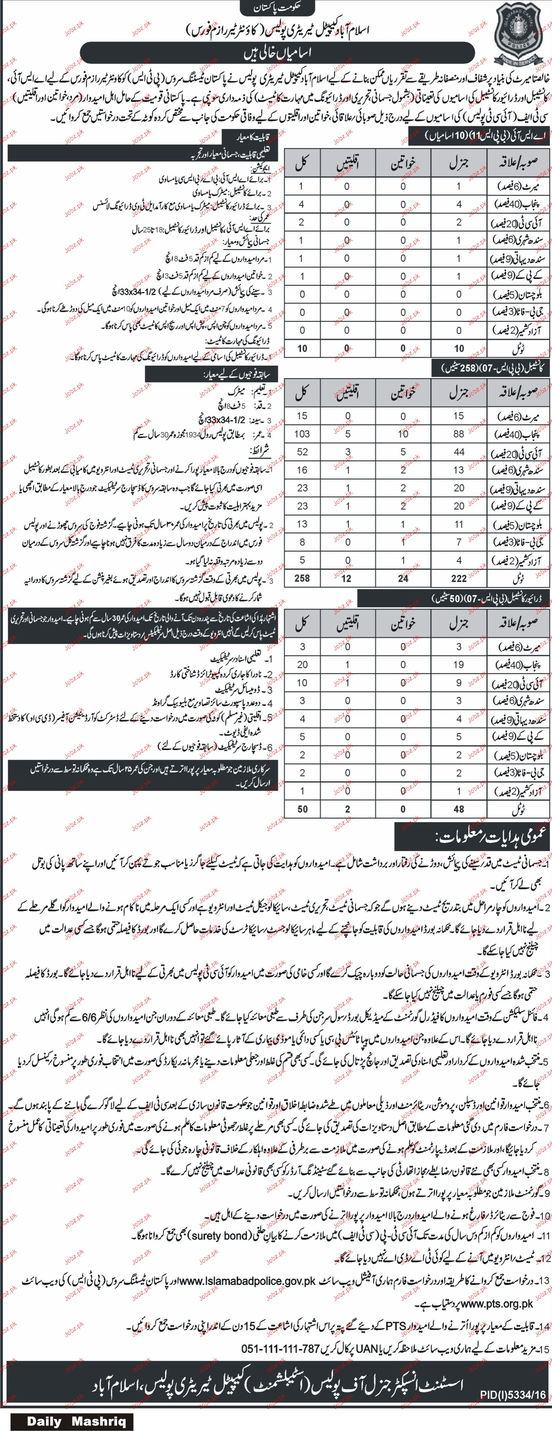 Recruitment of ASI, Constables in Islamabad Police