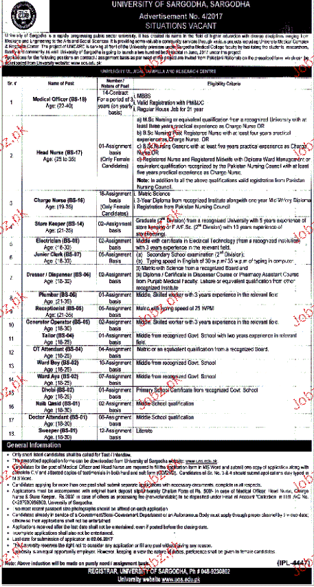 Medical Officers, Naib Qasid, Charge Nurses Job Opportunity