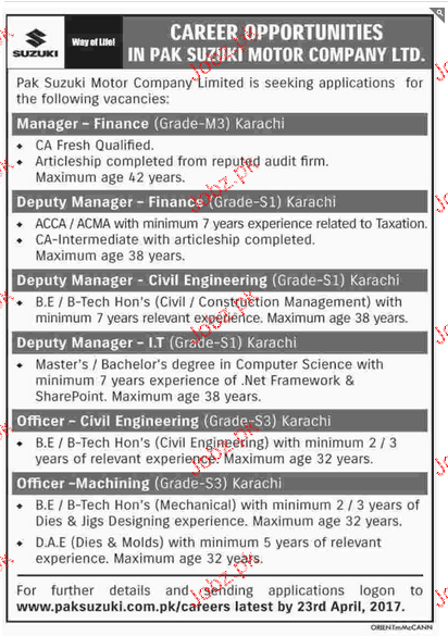 Manager Finance, Deputy Manager Job opportunity