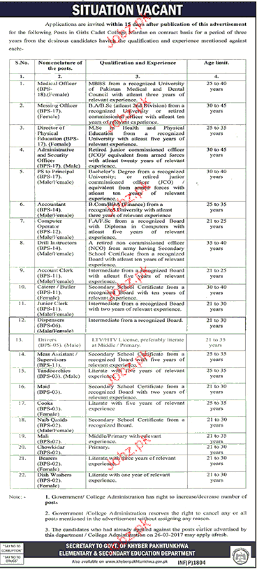 Medical Officers, Monitoring Officers Job Opportunity