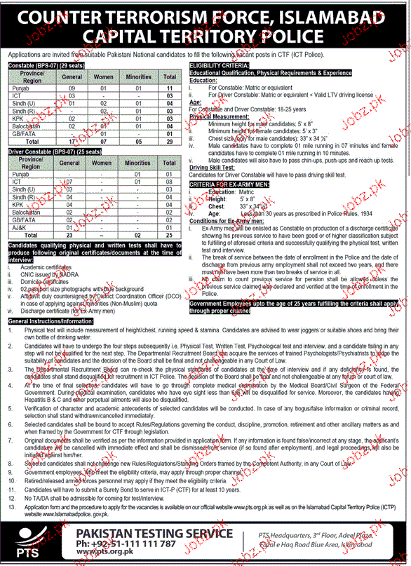 Recruitment of ASI, Constables in Islamabad Police 2019 Job