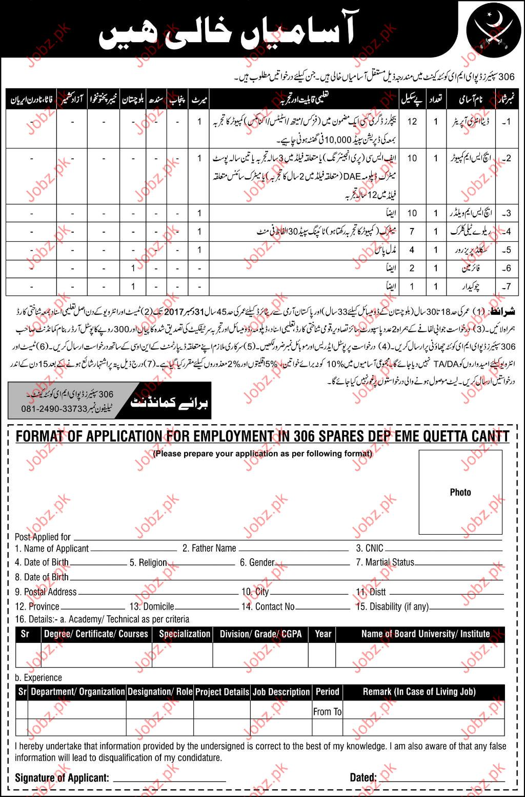 Data Entry Operators and HSM required