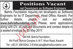 Dot Net Developers required